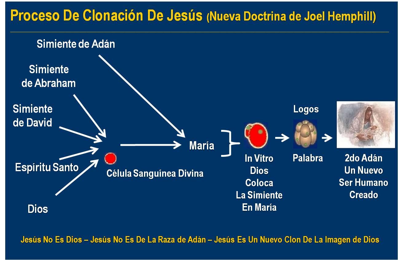 Cloning Jesus - Joel Hemphill